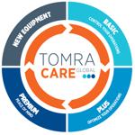 Tomra care circle